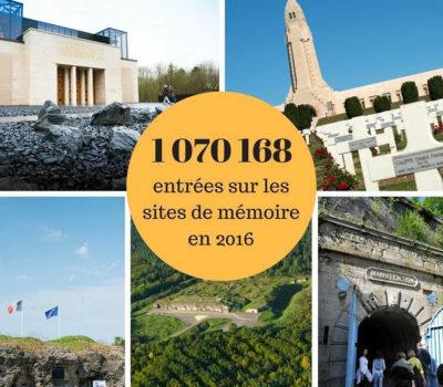 Das Beinhaus von Douaumont